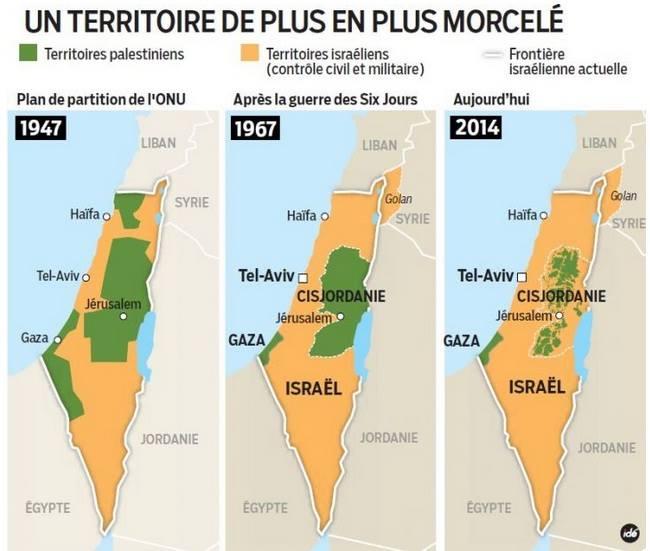 Palestine :